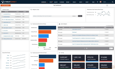 ThreatConnect's New Dashboard feature (Photo: Business Wire)