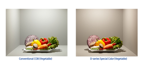 "Samsung LED ""D-series Special Color"" COB lighting package applied to vegetable displays (Graphic: Business Wire)"