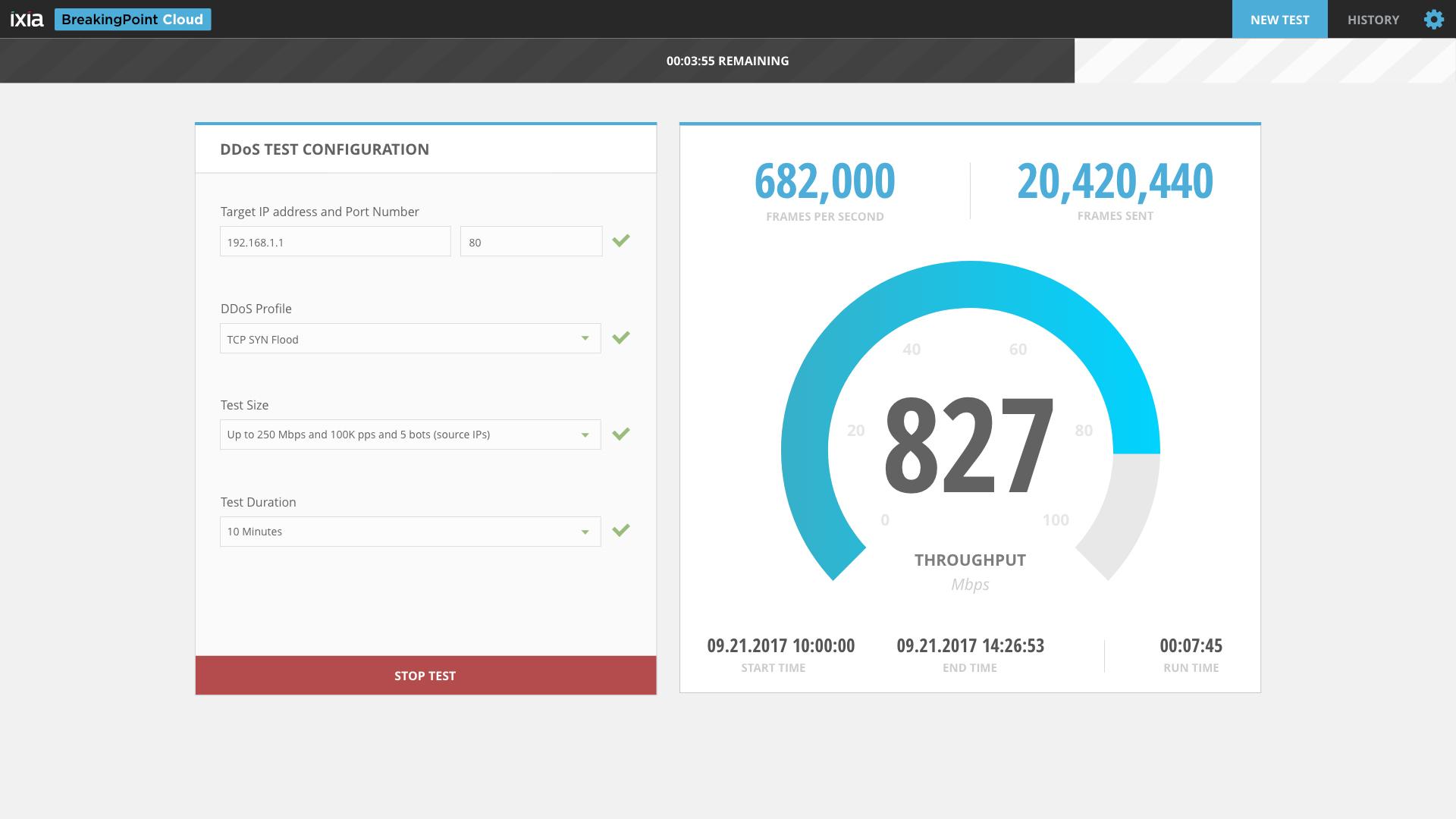 Ixia's BreakingPoint Cloud Helps Organizations Validate End