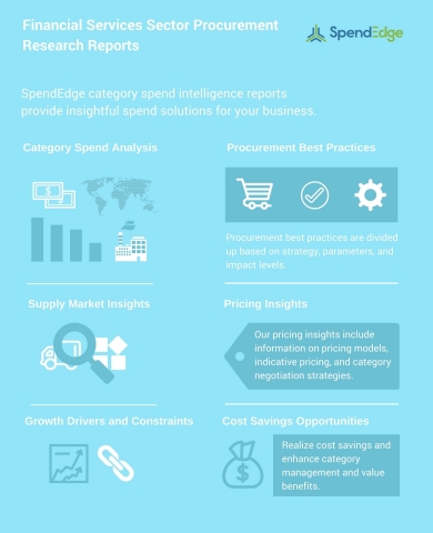 SpendEdge announces the release of their reports on the Financial Services Sector. (Graphic: Busines ...