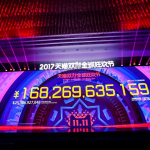 Alibaba Group Generated US$25.3 Billion (RMB168.2 Billion) of GMV During the 2017 11.11 Global Shopping Festival