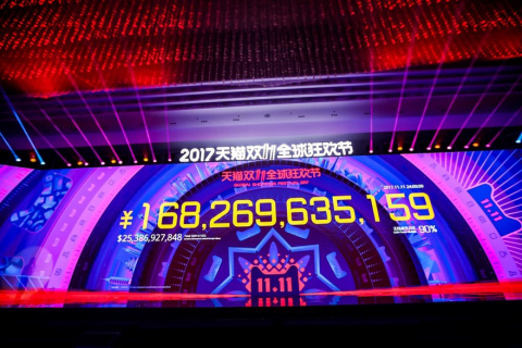 Alibaba Successfully Posts Transactions of $25.3 Bln on November 11 (11.11)