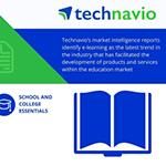 ELT Market in China – Top 3 Segments by Technavio