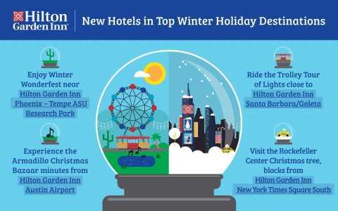 Hilton Garden Inn debuts new properties in top winter holiday destinations including Phoenix, Austin, Santa Barbara and New York City.