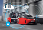 HARMAN to Co-Develop and Operate the International Cyber Security Smart Mobility Analysis and Research Test (SMART) Range in Israel (Photo: Business Wire)