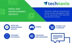 Technavio has published a new report on the global mobile apps market from 2017-2021. (Graphic: Business Wire)