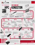 Kingston's 30 years of HPC Advancements (Graphic: Business Wire)