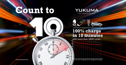 Yukuma is ready to prove world's fastest charging technology for EVs and smartphones (Photo: Business Wire)