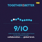 Collaboration (Graphic: Business Wire)