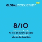 Ability to Live and Work (Graphic: Business Wire)