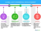 Technavio has published a new report on the global light commercial vehicle market from 2017-2021. (Photo: Business Wire)