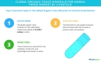 Technavio has published a new report on the global organic trace minerals for animal feeds market from 2017-2021. (Graphic: Business Wire)