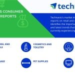 Consumer Electronics and Home Appliances Market in India – Top Drivers Impacting Growth | Technavio