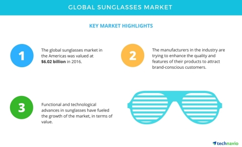 Technavio has published a new market research report on the global sunglasses market from 2017-2021. (Graphic: Business Wire)