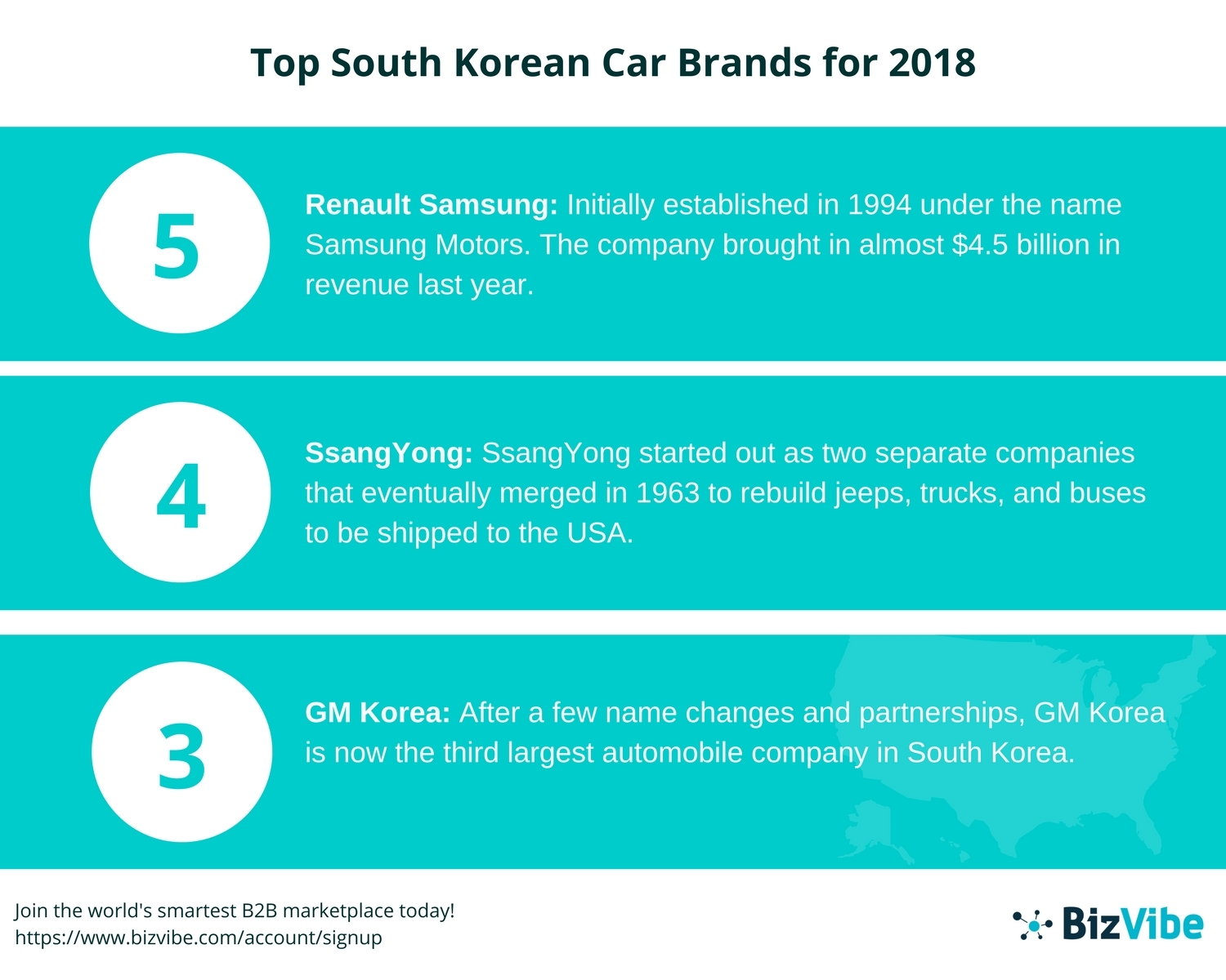 Bizvibe Announces Their List Of The Top 5 South Korean Car Brands