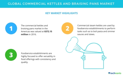 Technavio has published a new market research report on the global commercial kettles and braising p ...