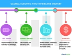 Technavio has published a new market research report on the global electric two-wheelers market from 2017-2021. (Graphic: Business Wire)