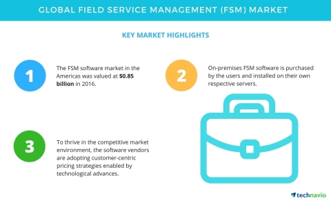 Technavio has published a new market research report on the global field service management software market from 2017-2021. (Photo: Business Wire)