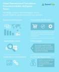 Global Pharmaceutical Formulations Procurement Market Intelligence Report (Graphic: Business Wire)