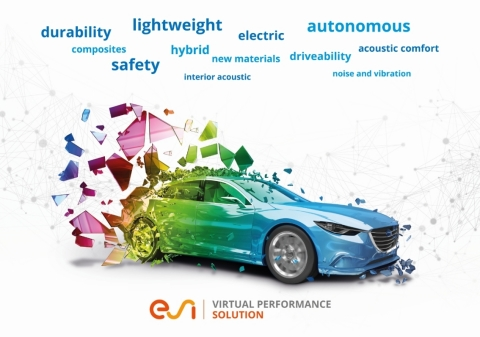 ESI Presents Virtual Performance Solution, the Latest Version of its Flagship Software