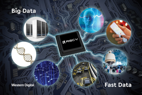 Western Digital to Accelerate the Future of Next-Generation Computing Architectures for Big Data and ...