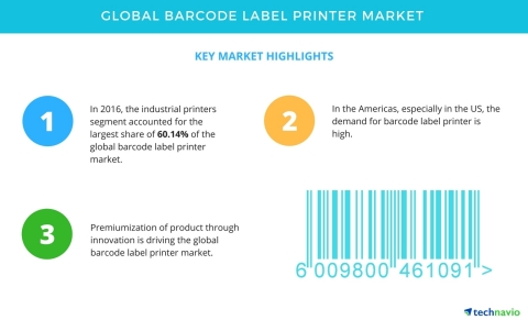 Technavio has published a new market research report on the global barcode label printer market from 2017-2021. (Graphic: Business Wire)