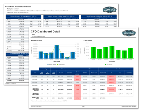 XIFIN RPM 9 enterprise-grade business intelligence delivers unequaled financial integrity and real-t ...