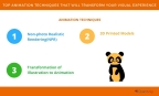 5 Animation Techniques That Are All Set to Transform Your Visual Experience (Graphic: Business Wire)