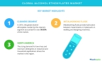 Technavio has published a new market research report on the global alcohol ethoxylates market from 2017-2021. (Graphic: Business Wire)