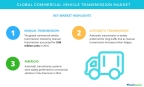 Technavio has published a new market research report on the global commercial vehicle transmission market from 2017-2021. (Graphic: Business Wire)
