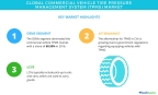 Technavio has published a new market research report on the global commercial vehicle tire pressure management system market from 2017-2021. (Graphic: Business Wire)