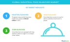 Technavio has published a new market research report on the global industrial food blanchers market from 2017-2021. (Graphic: Business Wire)
