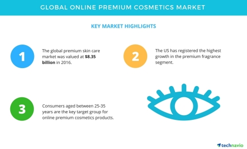 of cosmetics giants segment the global The global organic personal care market size was estimated at usd 1219 billion in 2017 increasing demand for skin & hair care and cosmetics, coupled with rising need for environment and animal friendly products, is one of the key trends escalating market growth.