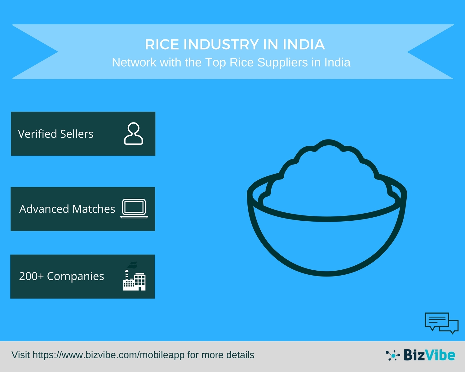 BizVibe's New B2B Networking Platform Helps You Source from Rice