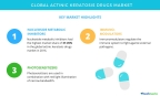 Technavio has published a new market research report on the global actinic keratosis drugs market from 2017-2021.