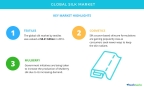 Technavio has published a new market research report on the global silk market from 2017-2021. (Graphic: Business Wire)