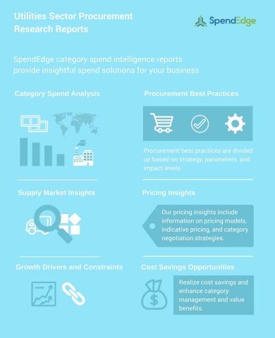 Butane, Propane, and Bio-fuels – New Procurement Research Reports (Graphic: Business Wire)