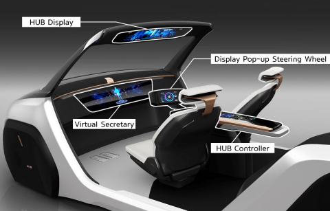 Hyundai Mobis will showcase 'The Hyundai Mobis New Mobility Experience' at CES 2018 in Las Vegas. It will introduce its vision of the car of the future, new and original future car technologies, as well as disclose its developments in autonomous driving, electrification and cockpit experience, including products that have the potential to be mass-produced within the next one to three years. (Graphic: Business Wire)