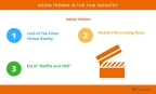 4 Media Trends That Will Make You the Steve Jobs of Film Industry (Graphic: Business Wire)