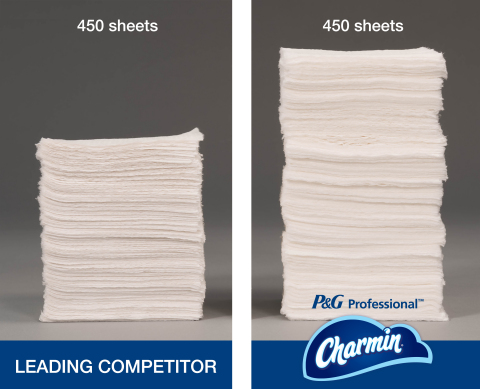 The new Charmin® Bathroom Tissue for Commercial Use is noticeably softer than the leading premium commercial tissue, with 450-sheet rolls that are 40 percent thicker and 40 percent more absorbent, creating a better guest experience. The thicker rolls mean businesses can save money by extending the time between roll changes, and the commercial toilet tissue is clog-safe, septic-safe and Roto-Rooter approved. (Photo: Business Wire)