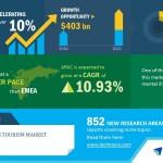 Key Findings of the Global Wellness Tourism Market | Technavio
