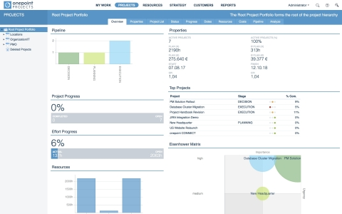 onepoint PROJECTS 17's new portfolio dashboard (Photo: Business Wire)