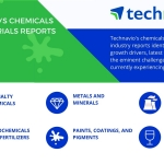 Top 3 Drivers of the Global High-performance Polymers Market | Technavio