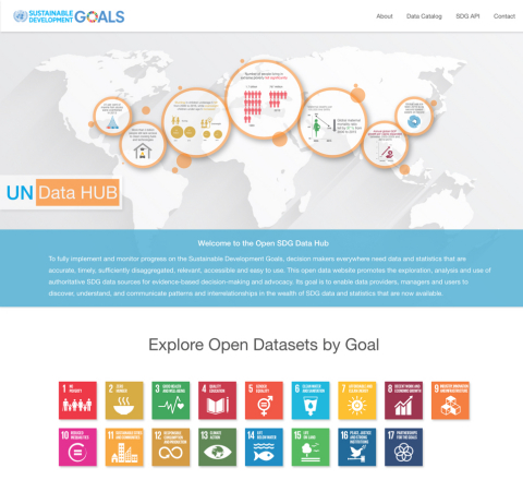 Esri and the United Nations Statistics Division (UNSD) are working with a number of member states to utilize a data hub that will allow countries to measure, monitor, and report on the Sustainable Development Goals (SDGs) in a geographic context. (Graphic: Business Wire)