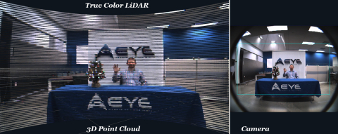 AEye's True Color LiDAR, where pixels (2D RGB) are instantaneously overlaid on every voxel (3D points in space) (Photo: Business Wire)