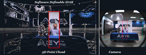 Software Definable LiDAR: iDAR's software definable and extensible hardware creates the opportunity to define specific zones of interest in real-time (Photo: Business Wire)