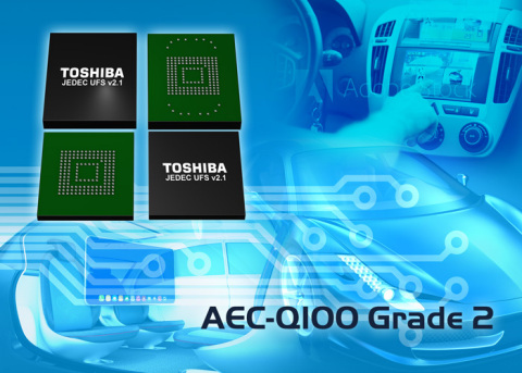 Toshiba's new Automotive UFS supports a wide temperature range, meets AEC-Q100 Grade2 requirements and offers the performance, reliability and density required by increasingly complex automotive applications.(Graphic: Business Wire)