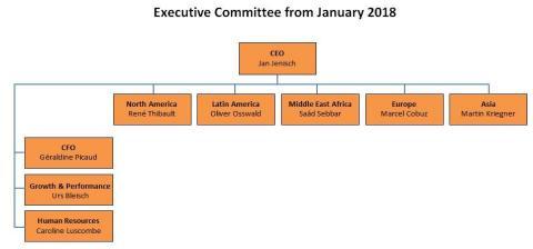 Comité Exécutif à compter de janvier 2018 (Graphic: Business Wire)