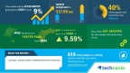 Technavio has published a new market research report on the global smart baby thermometers market from 2017-2021. (Graphic: Business Wire)