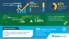 Technavio has published a new market research report on the global commercial aircraft airborne collision avoidance system market from 2017-2021. (Graphic: Business Wire)